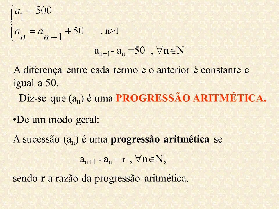 , n>1 a n+1 - a n =50, n A diferença entre cada termo e o anterior é constante e igual a 50. Diz-se que (a n ) é uma PROGRESSÃO ARITMÉTICA. De um modo