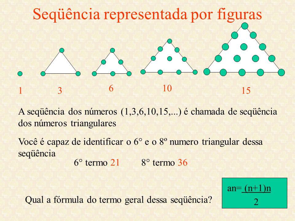 Seqüência representada por figuras 1513 106 A seqüência dos números (1,3,6,10,15,...) é chamada de seqüência dos números triangulares Você é capaz de