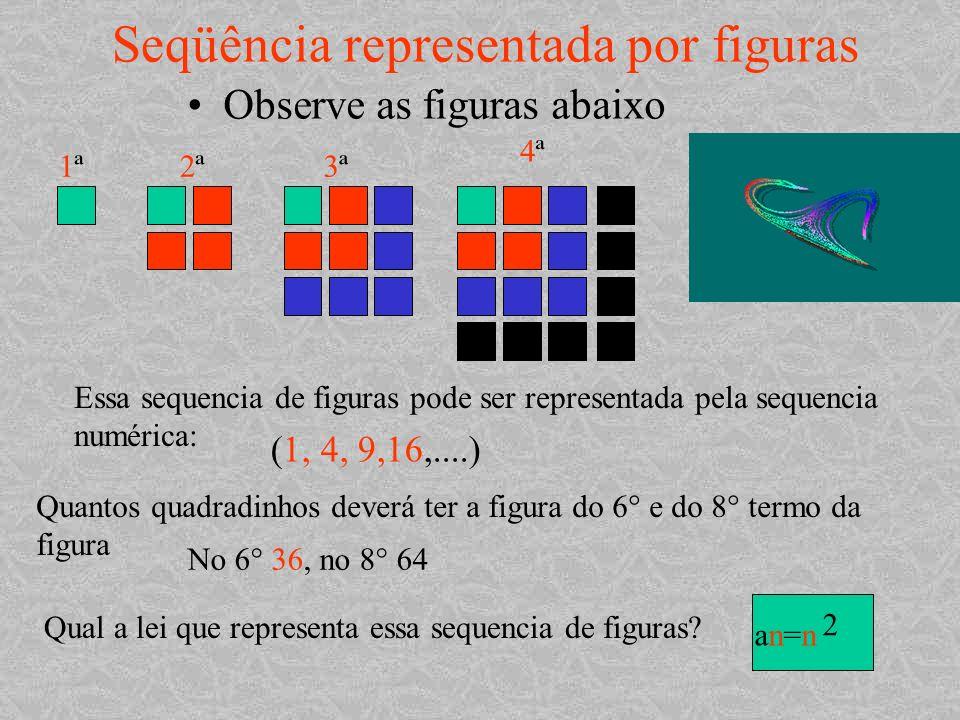 Observe as figuras abaixo Seqüência representada por figuras Essa sequencia de figuras pode ser representada pela sequencia numérica: (1, 4, 9,16,....