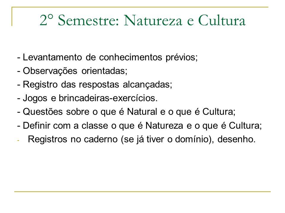 2° Semestre: Natureza e Cultura - Levantamento de conhecimentos prévios; - Observações orientadas; - Registro das respostas alcançadas; - Jogos e brincadeiras-exercícios.