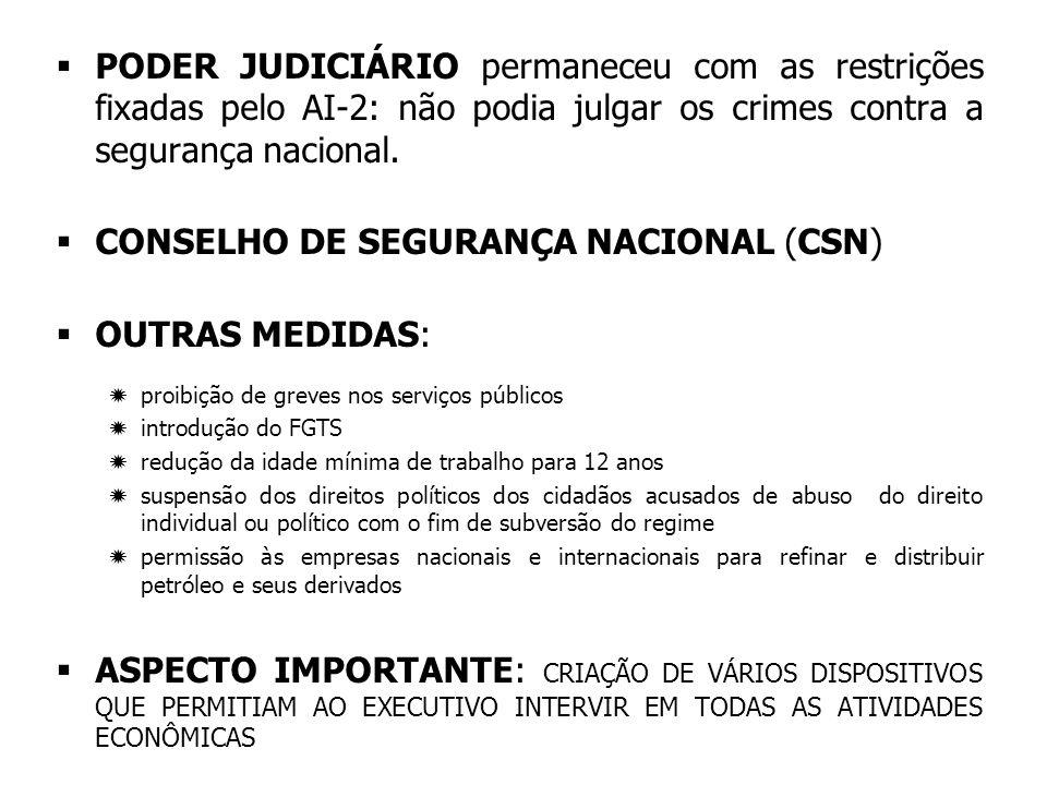 PODER JUDICIÁRIO permaneceu com as restrições fixadas pelo AI-2: não podia julgar os crimes contra a segurança nacional.