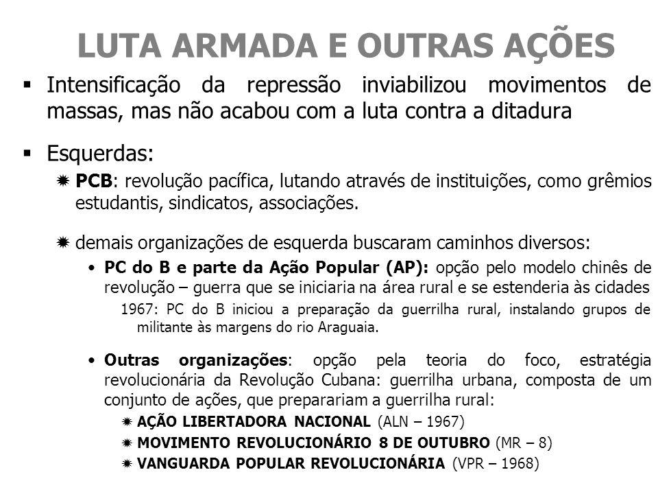 LUTA ARMADA E OUTRAS AÇÕES Intensificação da repressão inviabilizou movimentos de massas, mas não acabou com a luta contra a ditadura Esquerdas: PCB: revolução pacífica, lutando através de instituições, como grêmios estudantis, sindicatos, associações.