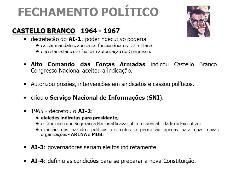 FECHAMENTO POLÍTICO CASTELLO BRANCO CASTELLO BRANCO - 1964 - 1967 decretação do AI-1, poder Executivo poderia cassar mandatos, aposentar funcionários civis e militares decretar estado de sítio sem autorização do Congresso.