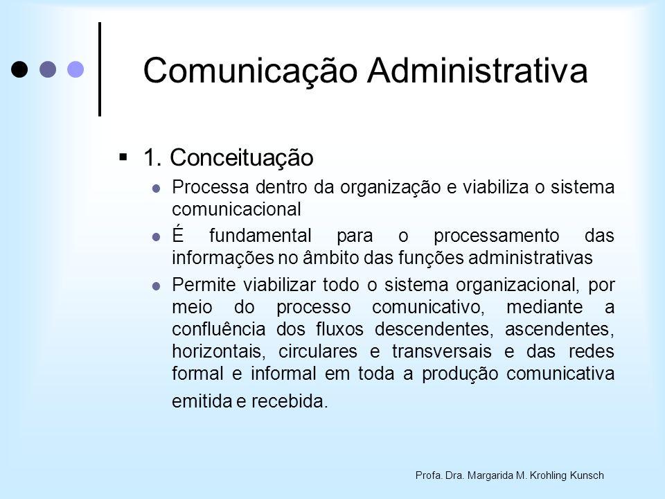 Profa. Dra. Margarida M. Krohling Kunsch Comunicação Administrativa 1. Conceituação Processa dentro da organização e viabiliza o sistema comunicaciona