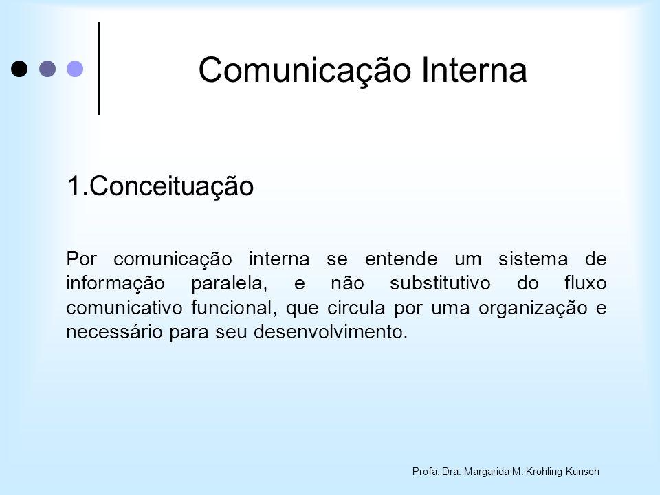 Profa. Dra. Margarida M. Krohling Kunsch Comunicação Interna 1.Conceituação Por comunicação interna se entende um sistema de informação paralela, e nã