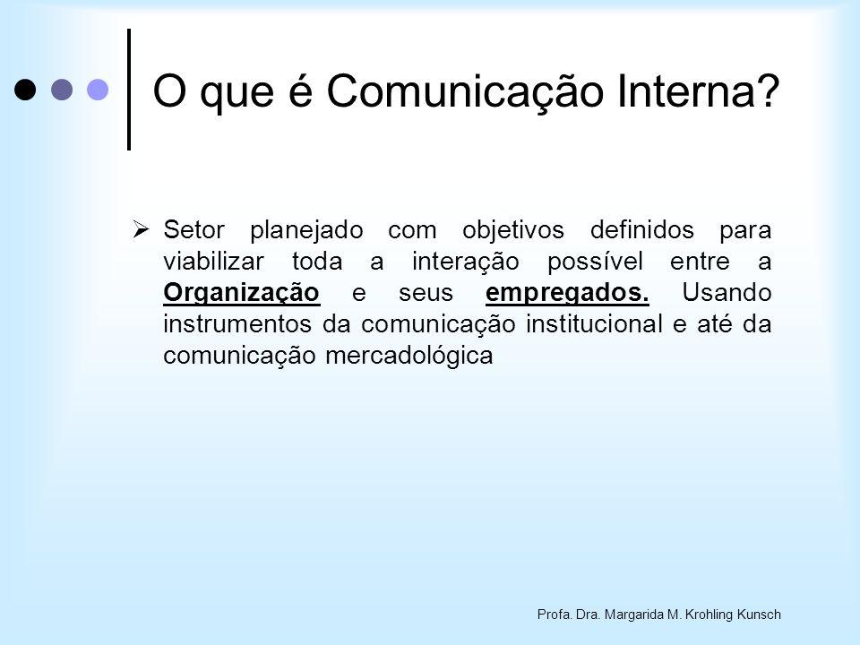 Profa. Dra. Margarida M. Krohling Kunsch O que é Comunicação Interna? Setor planejado com objetivos definidos para viabilizar toda a interação possíve