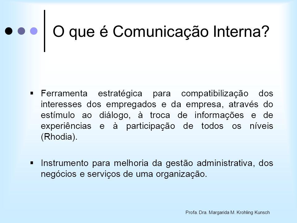 Profa. Dra. Margarida M. Krohling Kunsch O que é Comunicação Interna? Ferramenta estratégica para compatibilização dos interesses dos empregados e da