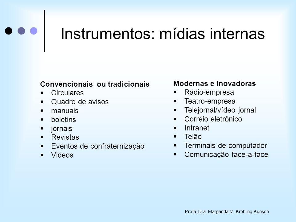 Profa. Dra. Margarida M. Krohling Kunsch Instrumentos: mídias internas Convencionais ou tradicionais Circulares Quadro de avisos manuais boletins jorn