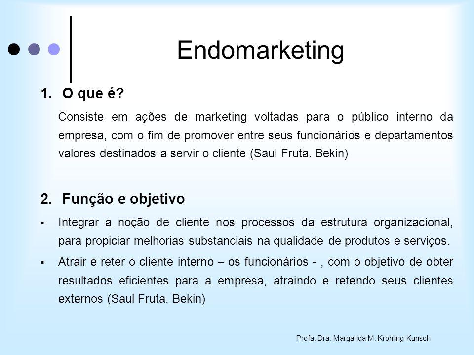 Profa. Dra. Margarida M. Krohling Kunsch Endomarketing 1. O que é? Consiste em ações de marketing voltadas para o público interno da empresa, com o fi