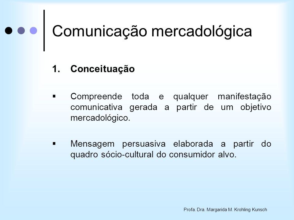 Profa. Dra. Margarida M. Krohling Kunsch Comunicação mercadológica 1.Conceituação Compreende toda e qualquer manifestação comunicativa gerada a partir