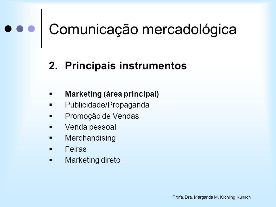 Profa. Dra. Margarida M. Krohling Kunsch Comunicação mercadológica 2.Principais instrumentos Marketing (área principal) Publicidade/Propaganda Promoçã