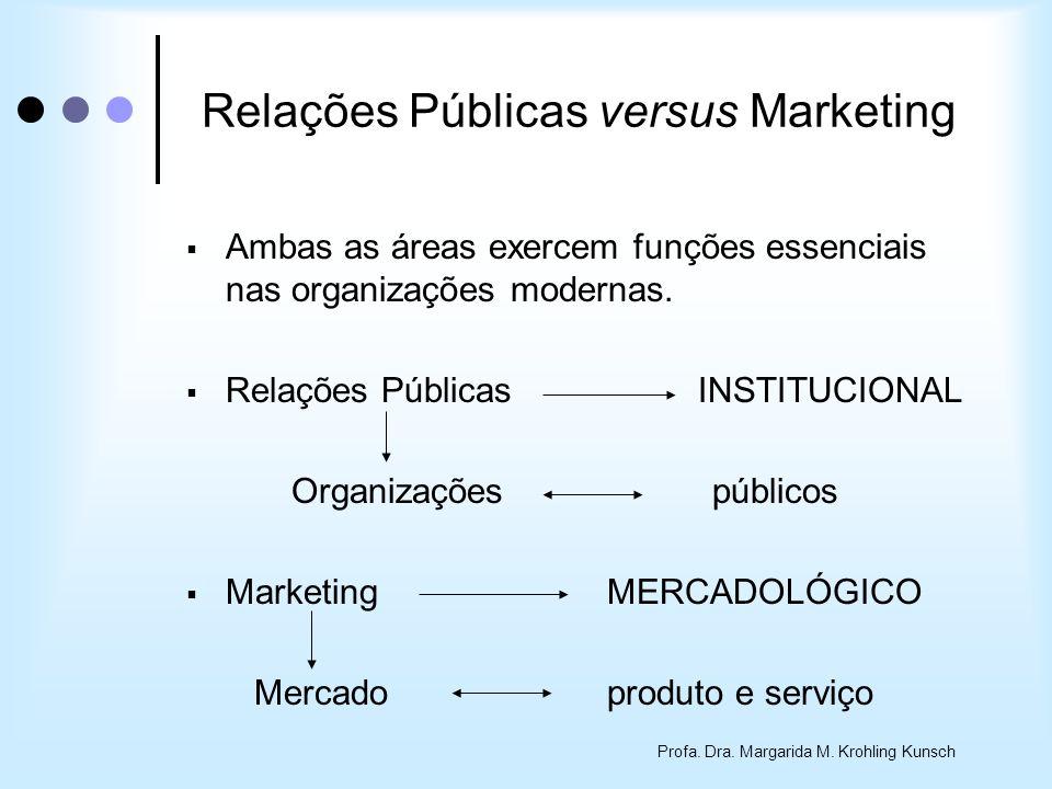 Profa. Dra. Margarida M. Krohling Kunsch Relações Públicas versus Marketing Ambas as áreas exercem funções essenciais nas organizações modernas. Relaç