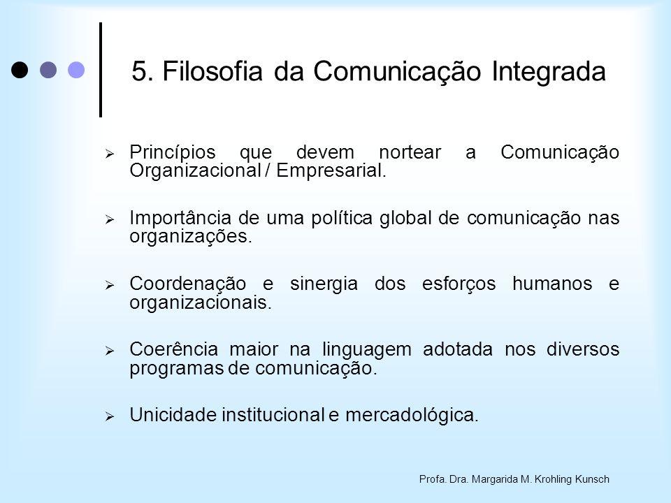 Profa. Dra. Margarida M. Krohling Kunsch 5. Filosofia da Comunicação Integrada Princípios que devem nortear a Comunicação Organizacional / Empresarial