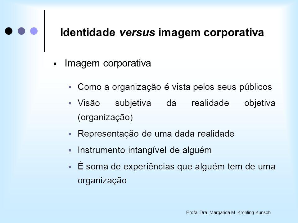 Profa. Dra. Margarida M. Krohling Kunsch Identidade versus imagem corporativa Imagem corporativa Como a organização é vista pelos seus públicos Visão