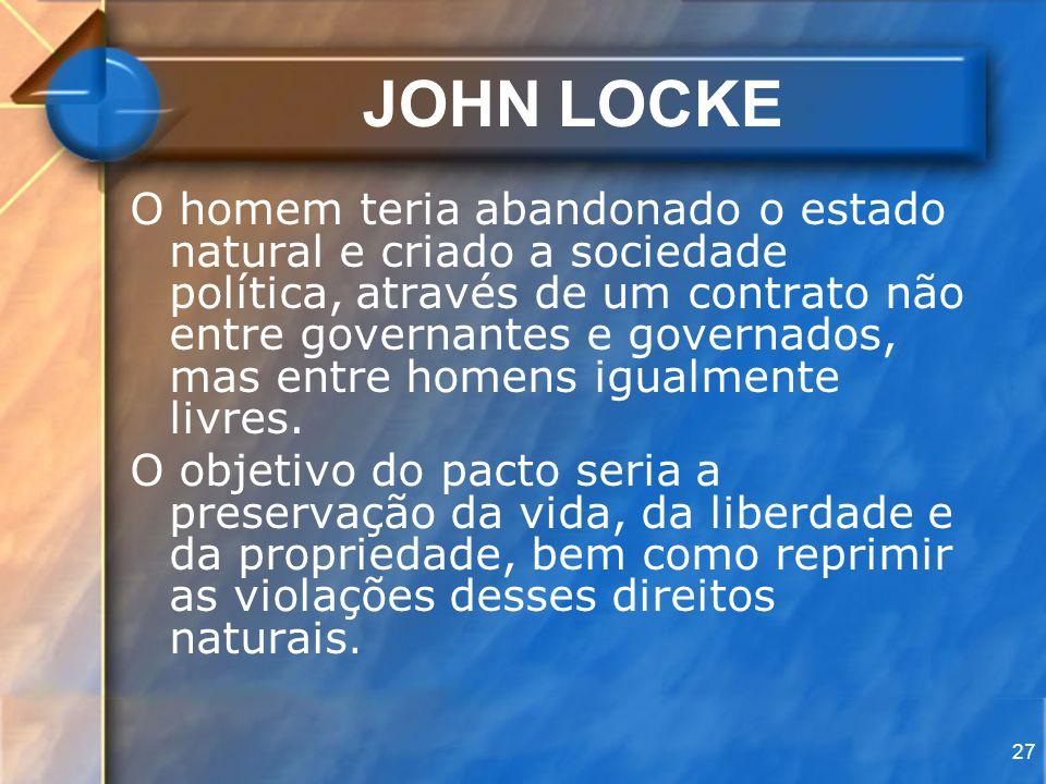 27 JOHN LOCKE O homem teria abandonado o estado natural e criado a sociedade política, através de um contrato não entre governantes e governados, mas