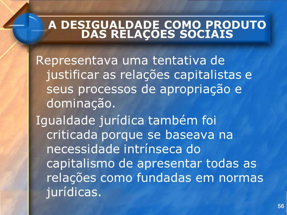 56 A DESIGUALDADE COMO PRODUTO DAS RELAÇÕES SOCIAIS Representava uma tentativa de justificar as relações capitalistas e seus processos de apropriação