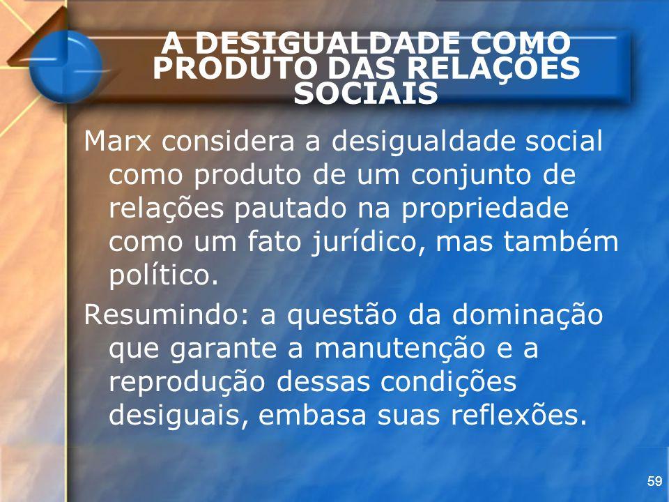 59 A DESIGUALDADE COMO PRODUTO DAS RELAÇÕES SOCIAIS Marx considera a desigualdade social como produto de um conjunto de relações pautado na propriedad