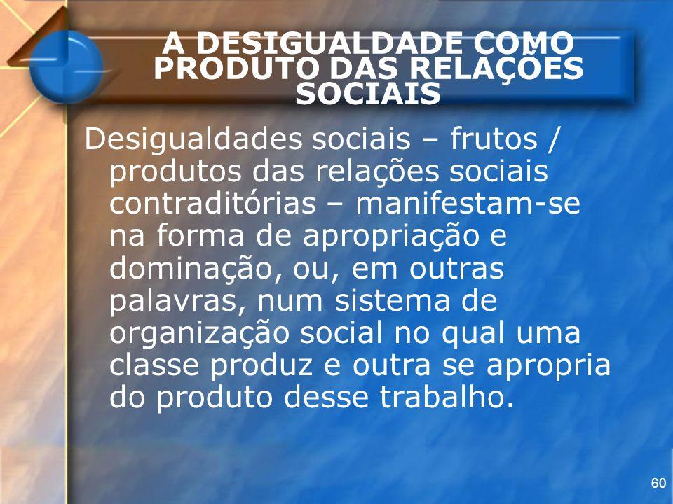 60 A DESIGUALDADE COMO PRODUTO DAS RELAÇÕES SOCIAIS Desigualdades sociais – frutos / produtos das relações sociais contraditórias – manifestam-se na f