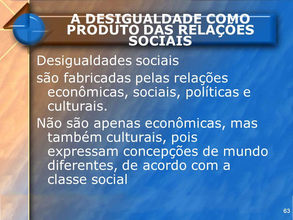 63 A DESIGUALDADE COMO PRODUTO DAS RELAÇÕES SOCIAIS Desigualdades sociais são fabricadas pelas relações econômicas, sociais, políticas e culturais. Nã