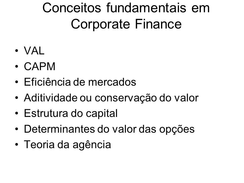 Conceitos fundamentais em Corporate Finance VAL CAPM Eficiência de mercados Aditividade ou conservação do valor Estrutura do capital Determinantes do valor das opções Teoria da agência