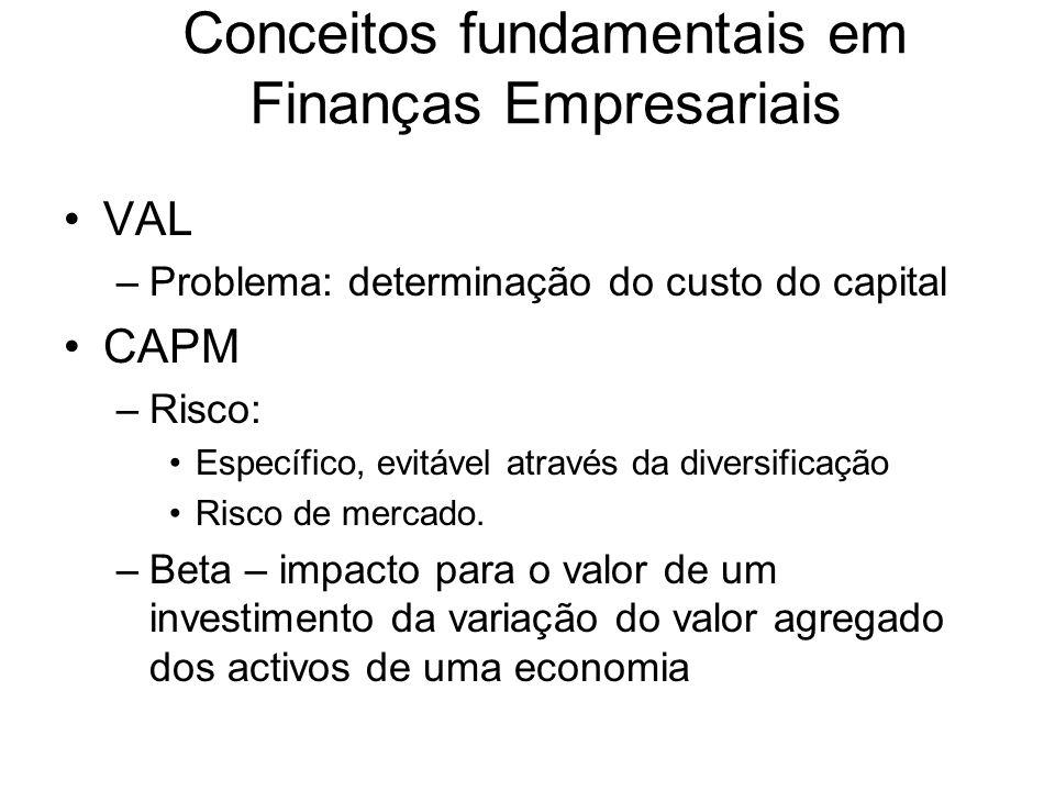 Conceitos fundamentais em Finanças Empresariais VAL –Problema: determinação do custo do capital CAPM –Risco: Específico, evitável através da diversificação Risco de mercado.