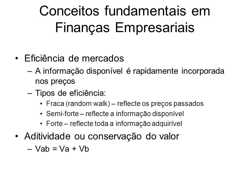 Conceitos fundamentais em Finanças Empresariais Eficiência de mercados –A informação disponível é rapidamente incorporada nos preços –Tipos de eficiên