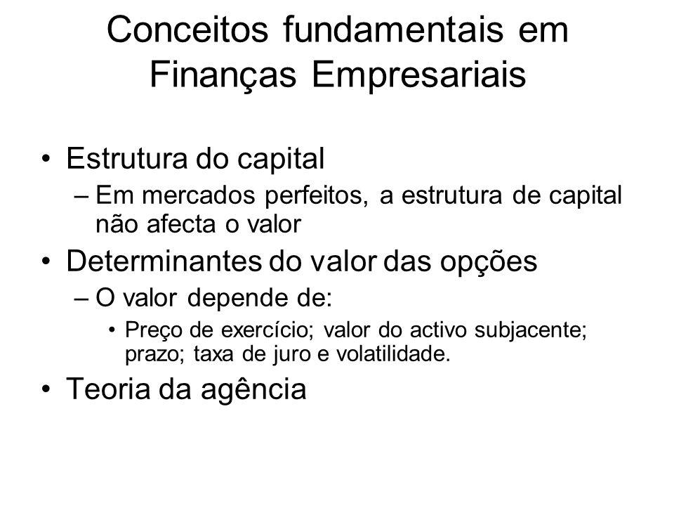 Conceitos fundamentais em Finanças Empresariais Estrutura do capital –Em mercados perfeitos, a estrutura de capital não afecta o valor Determinantes do valor das opções –O valor depende de: Preço de exercício; valor do activo subjacente; prazo; taxa de juro e volatilidade.