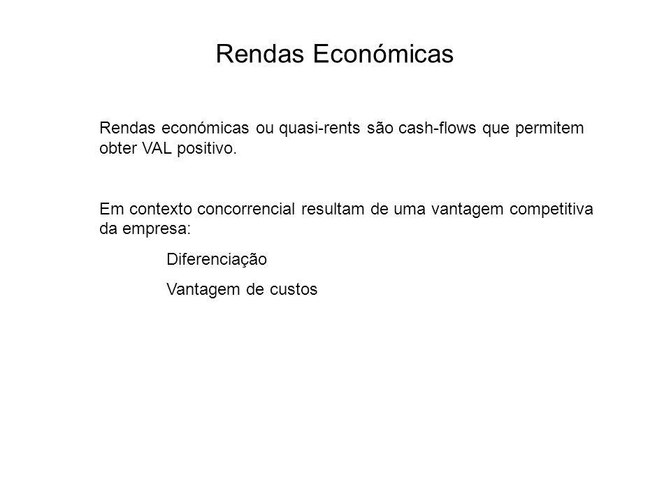 Rendas Económicas Rendas económicas ou quasi-rents são cash-flows que permitem obter VAL positivo. Em contexto concorrencial resultam de uma vantagem