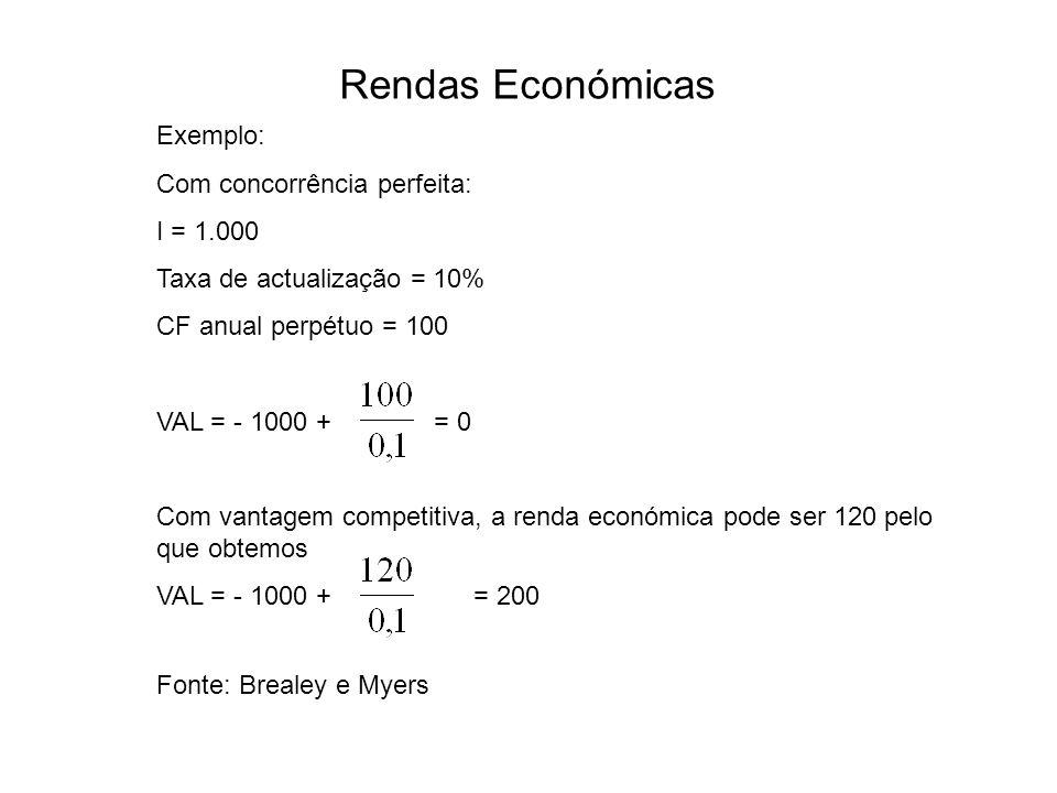 Rendas Económicas Exemplo: Com concorrência perfeita: I = 1.000 Taxa de actualização = 10% CF anual perpétuo = 100 VAL = - 1000 + = 0 Com vantagem competitiva, a renda económica pode ser 120 pelo que obtemos VAL = - 1000 + = 200 Fonte: Brealey e Myers