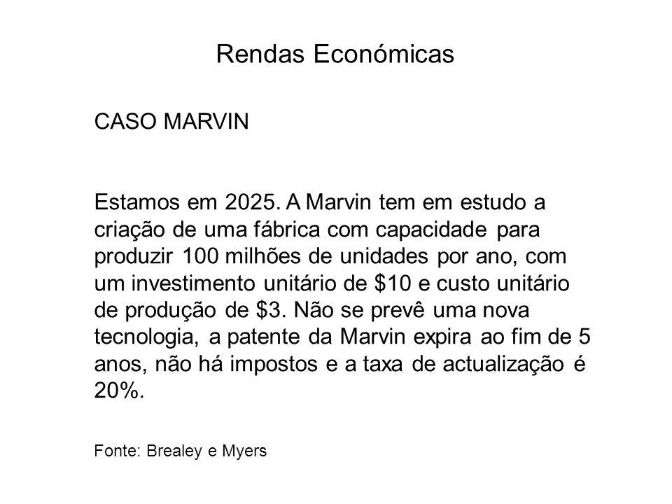 Rendas Económicas CASO MARVIN Estamos em 2025. A Marvin tem em estudo a criação de uma fábrica com capacidade para produzir 100 milhões de unidades po