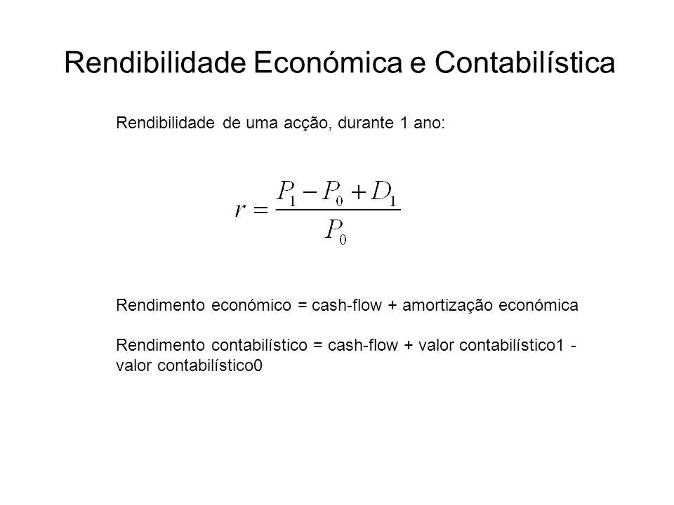Rendibilidade Económica e Contabilística Rendibilidade de uma acção, durante 1 ano: Rendimento económico = cash-flow + amortização económica Rendimento contabilístico = cash-flow + valor contabilístico1 - valor contabilístico0