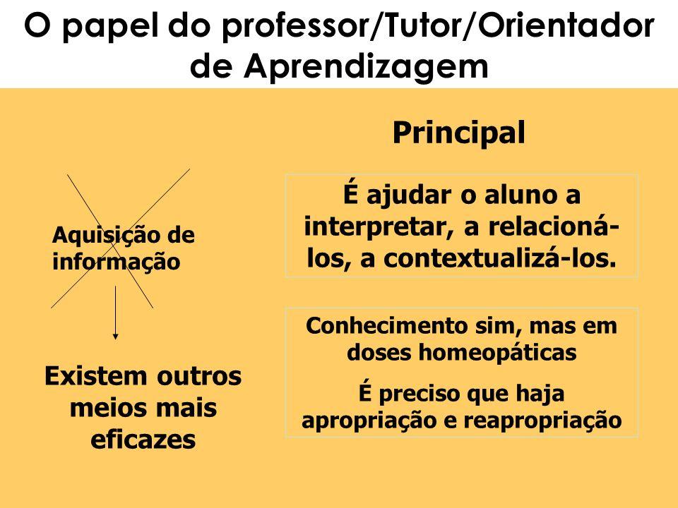 Moran (2001):...O importante é aprender e não impor um único padrão de ensinar. Professor é pesquisador em serviço: Aprende com a prática e a pesquisa