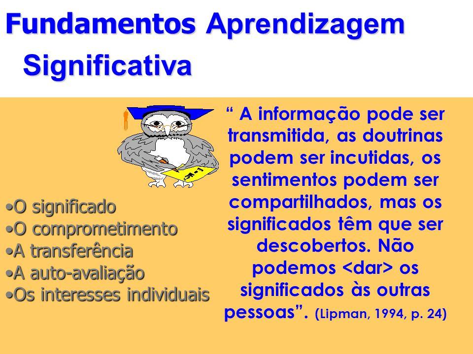 Moran (2001): Intelectual Emocional Gerencial e Comunicacional Ético Orientador/mediador