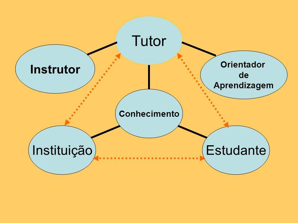 O que é um tutor?