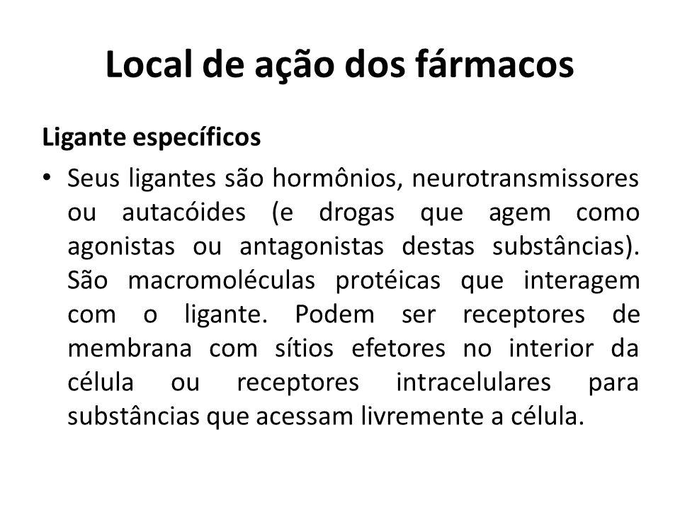 Ligante específicos Seus ligantes são hormônios, neurotransmissores ou autacóides (e drogas que agem como agonistas ou antagonistas destas substâncias