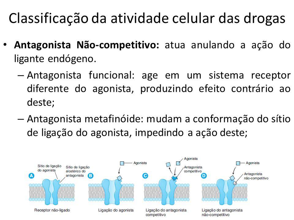 Classificação da atividade celular das drogas Antagonista Não-competitivo: atua anulando a ação do ligante endógeno. – Antagonista funcional: age em u