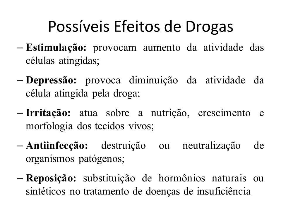 Possíveis Efeitos de Drogas – Estimulação: provocam aumento da atividade das células atingidas; – Depressão: provoca diminuição da atividade da célula