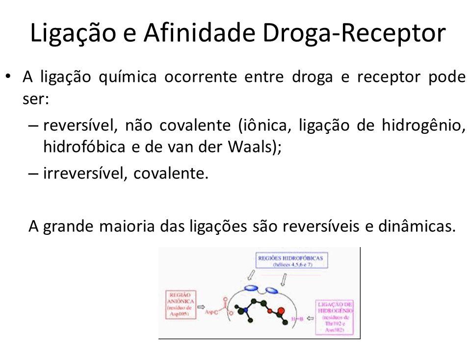 Ligação e Afinidade Droga-Receptor A ligação química ocorrente entre droga e receptor pode ser: – reversível, não covalente (iônica, ligação de hidrog