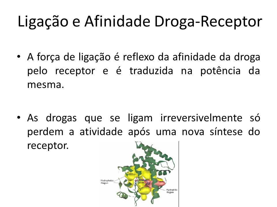 A força de ligação é reflexo da afinidade da droga pelo receptor e é traduzida na potência da mesma. As drogas que se ligam irreversivelmente só perde