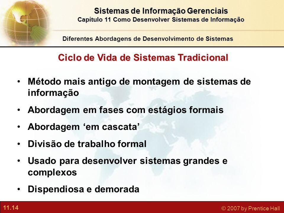 11.14 © 2007 by Prentice Hall Sistemas de Informação Gerenciais Capítulo 11 Como Desenvolver Sistemas de Informação Ciclo de Vida de Sistemas Tradicio