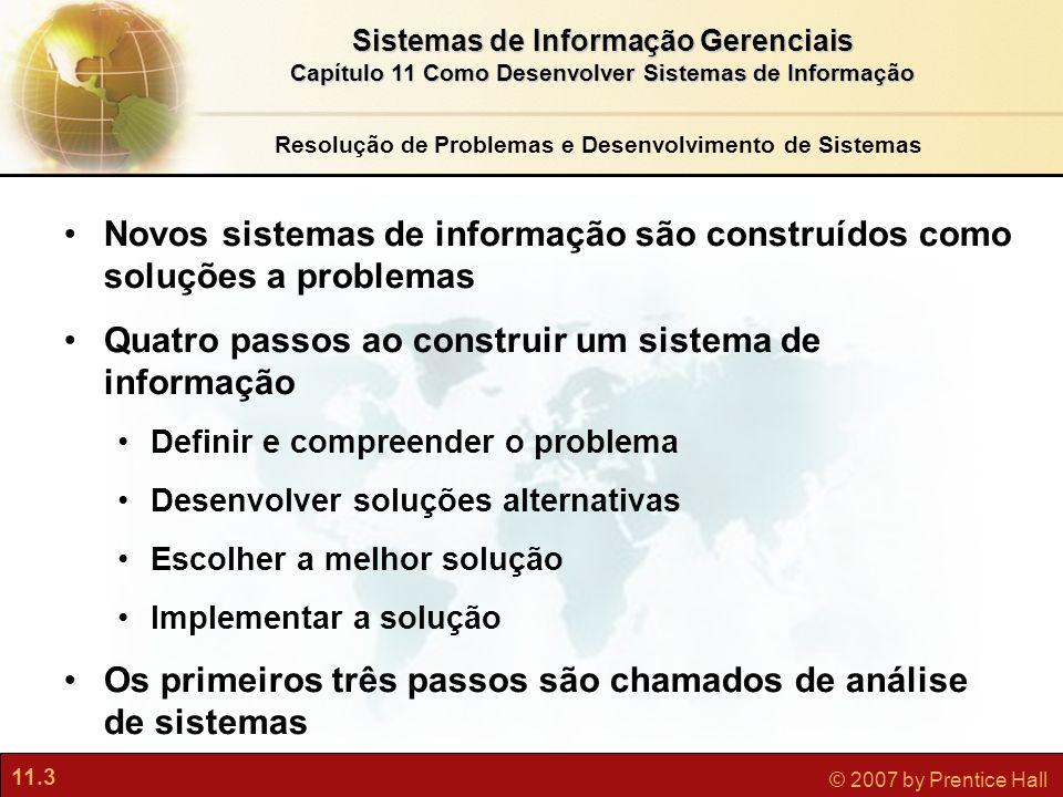 11.3 © 2007 by Prentice Hall Sistemas de Informação Gerenciais Capítulo 11 Como Desenvolver Sistemas de Informação Resolução de Problemas e Desenvolvi