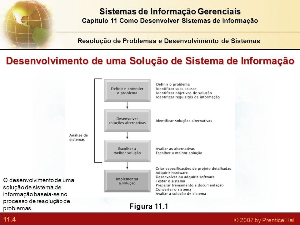 11.4 © 2007 by Prentice Hall Sistemas de Informação Gerenciais Capítulo 11 Como Desenvolver Sistemas de Informação Figura 11.1 O desenvolvimento de um