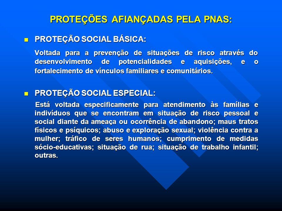 - uso de substâncias psico-ativas; - diferentes formas de violência advindas do núcleo familiar, grupos e indivíduos; - inserção precária ou não inser