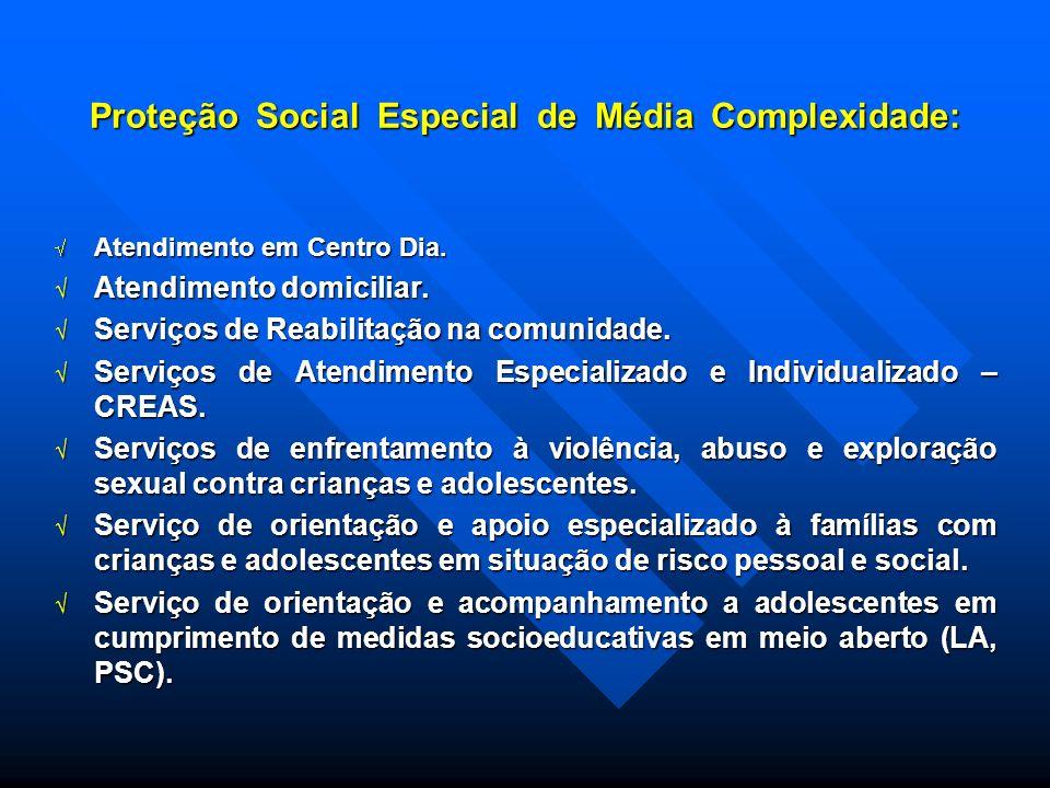 Serviços de Proteção Social Básica de Assistência Social Centros de Referência de Assistência Social Centros de Referência de Assistência Social Servi