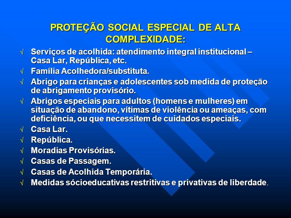 Proteção Social Especial de Média Complexidade: Atendimento em Centro Dia. Atendimento em Centro Dia. Atendimento domiciliar. Atendimento domiciliar.