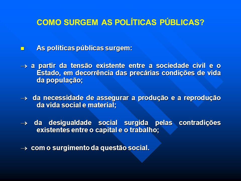 O QUE É POLITICA PÚBLICA? Política Pública é o conjunto de ações, serviços e estratégias adotados pelo Estado (mas não necessariamente executados por