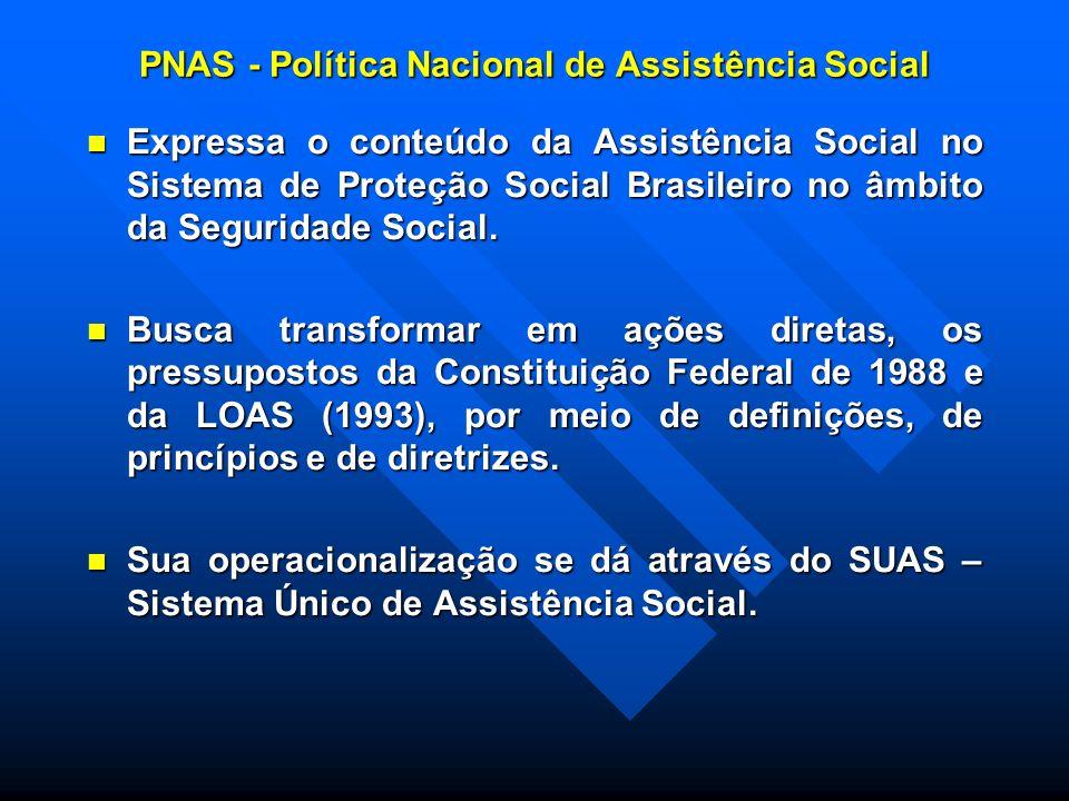 PNAS - Política Nacional de Assistência Social Expressa o conteúdo da Assistência Social no Sistema de Proteção Social Brasileiro no âmbito da Seguridade Social.
