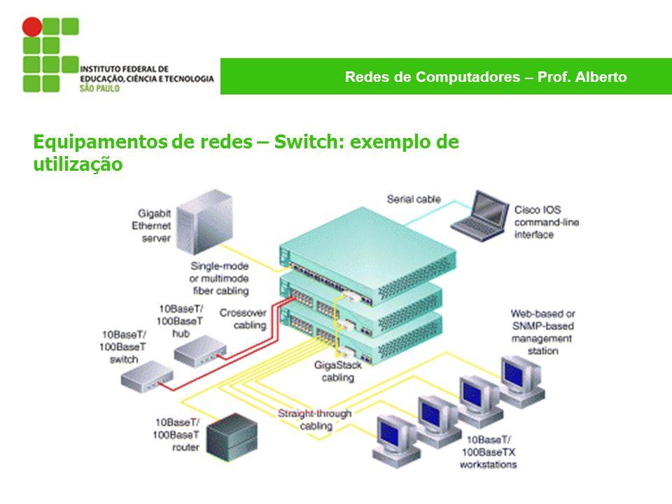 Redes de Computadores – Prof. Alberto Equipamentos de redes – Switch: exemplo de utilização