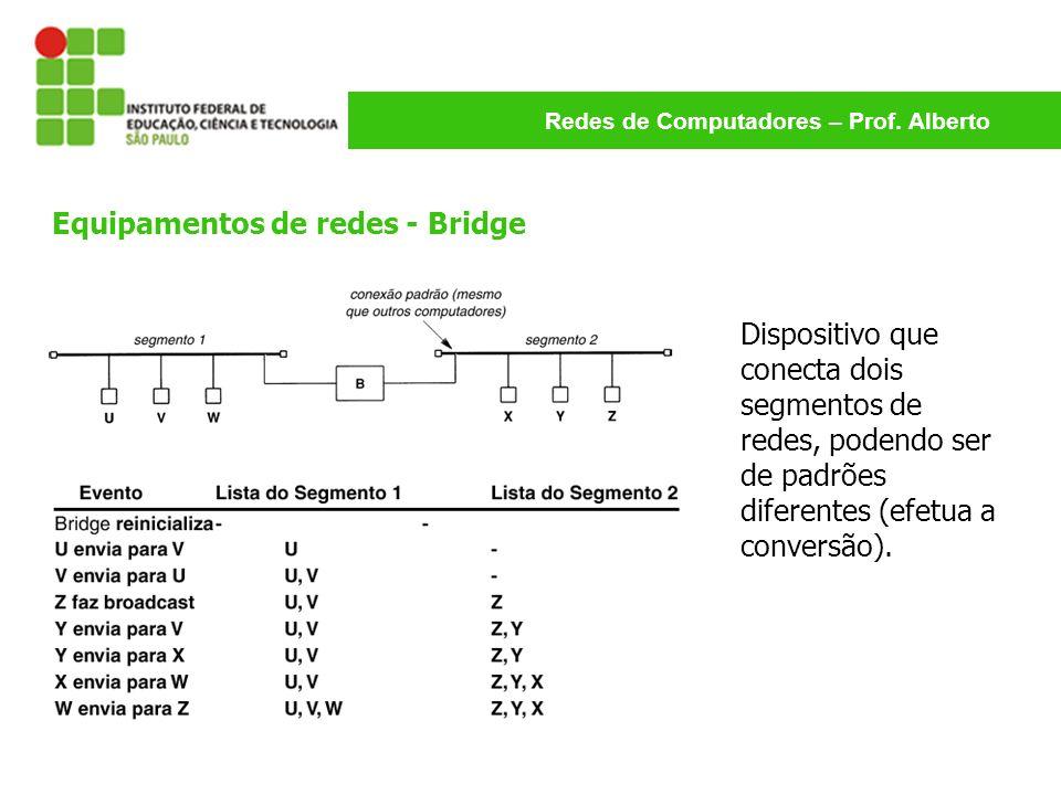 Redes de Computadores – Prof. Alberto Dispositivo que conecta dois segmentos de redes, podendo ser de padrões diferentes (efetua a conversão). Equipam