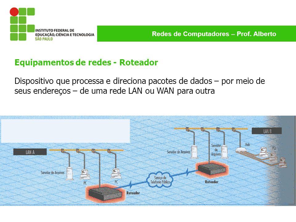 Redes de Computadores – Prof. Alberto Dispositivo que processa e direciona pacotes de dados – por meio de seus endereços – de uma rede LAN ou WAN para